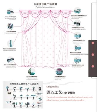 窗帘生产厂家